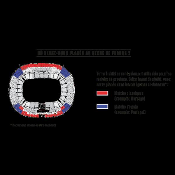 Stade de France StadiumBox